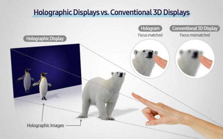 Как в «Звёздных войнах»: Samsung создала прототип компактного голографического дисплея