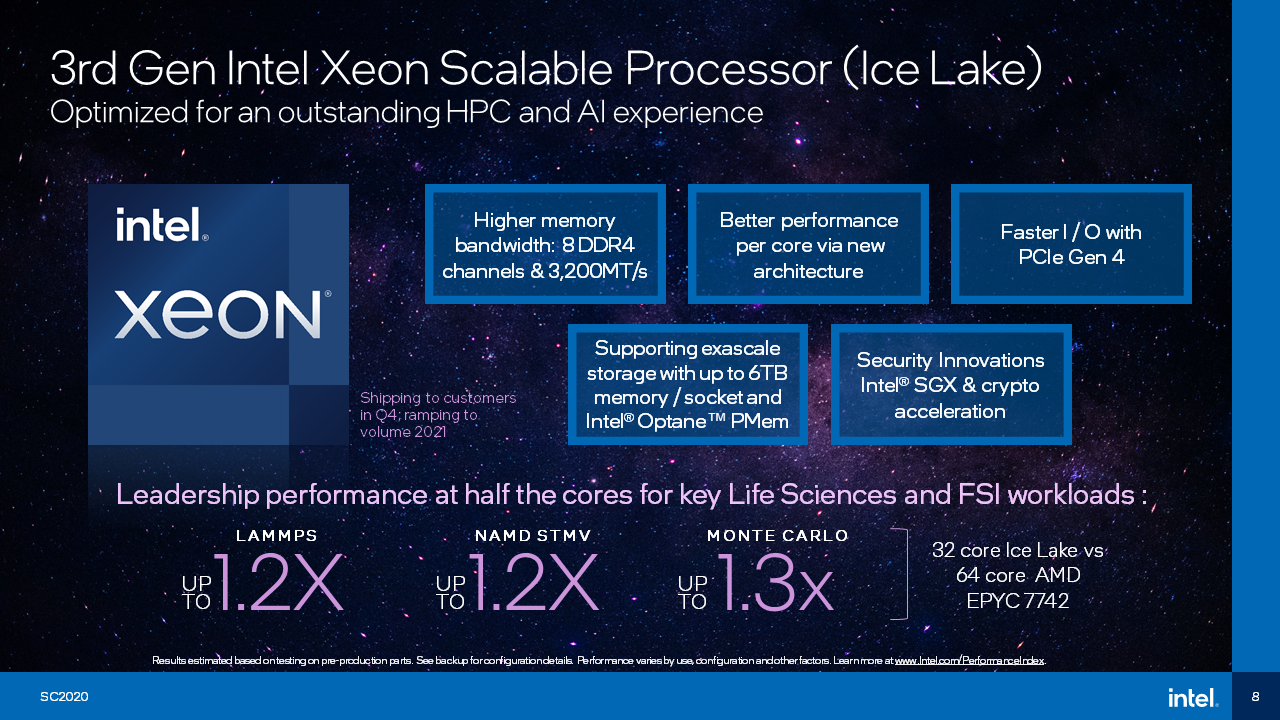 32-ядерные Intel Xeon Ice Lake-SP быстрее 64-ядерных AMD EPYC в ряде HPC-задач