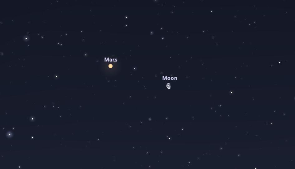 Названы даты сближения Луны с тремя планетами на небе